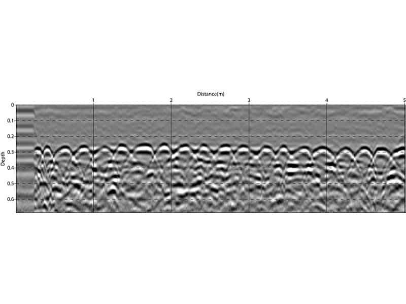 interpretazione dell'elaborato georadar monocanale per ricerca e mappatura di sottoservizi